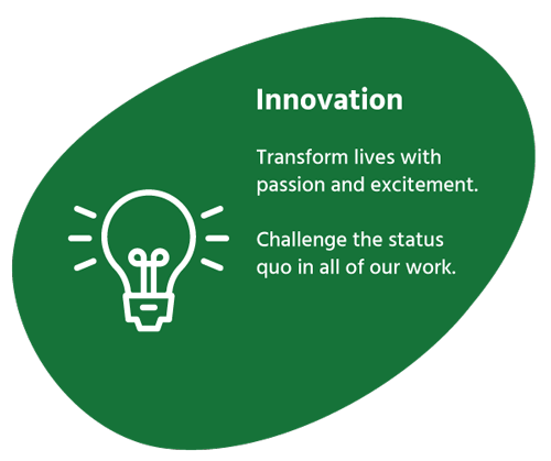 Innovation Transform lives with passion and excitement. Challenge the status quo in all of our work.