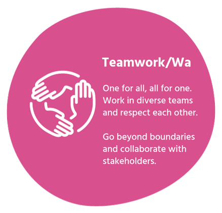 Teamwork/Wa One for all, all for one. Work in diverse teams and respect each other. Go beyond boundaries and collaborate with stakeholders.