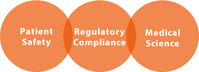 Patient Safety Regulatory Compliance Medical Science
